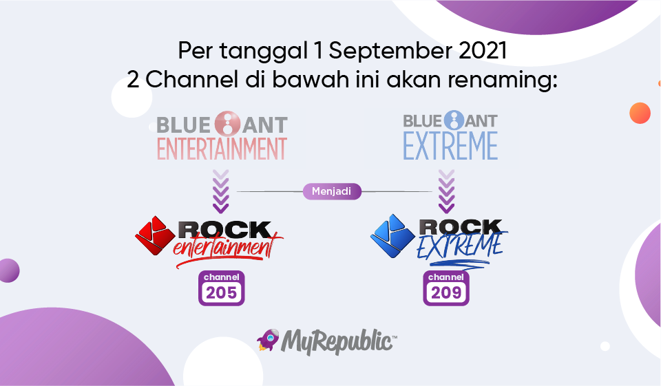Perubahan Logo