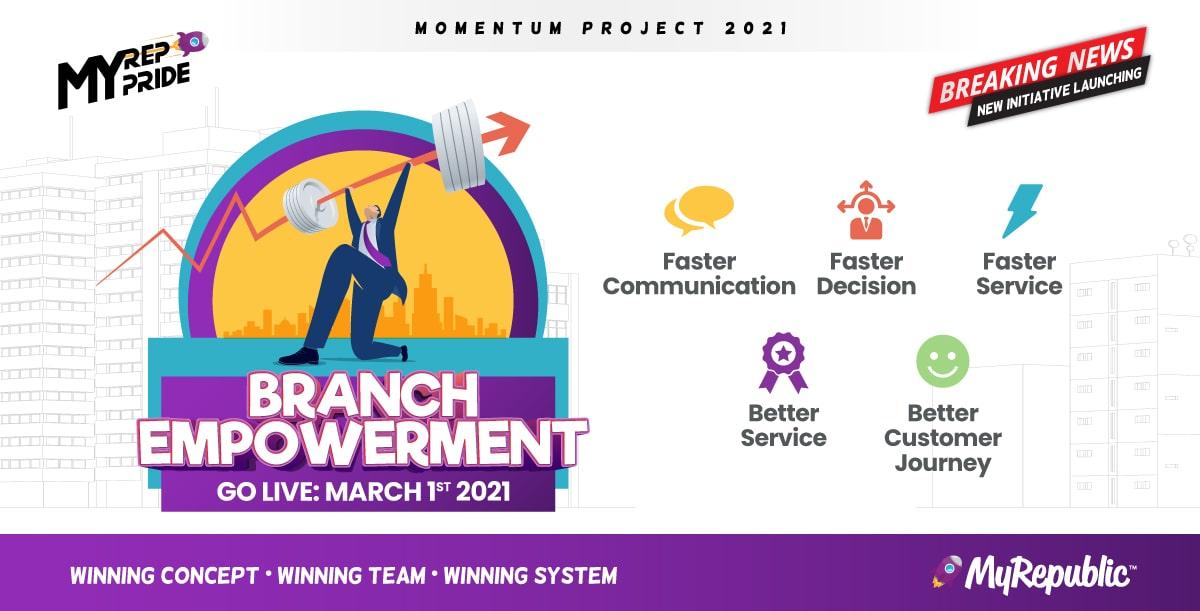 Branch Empowerment
